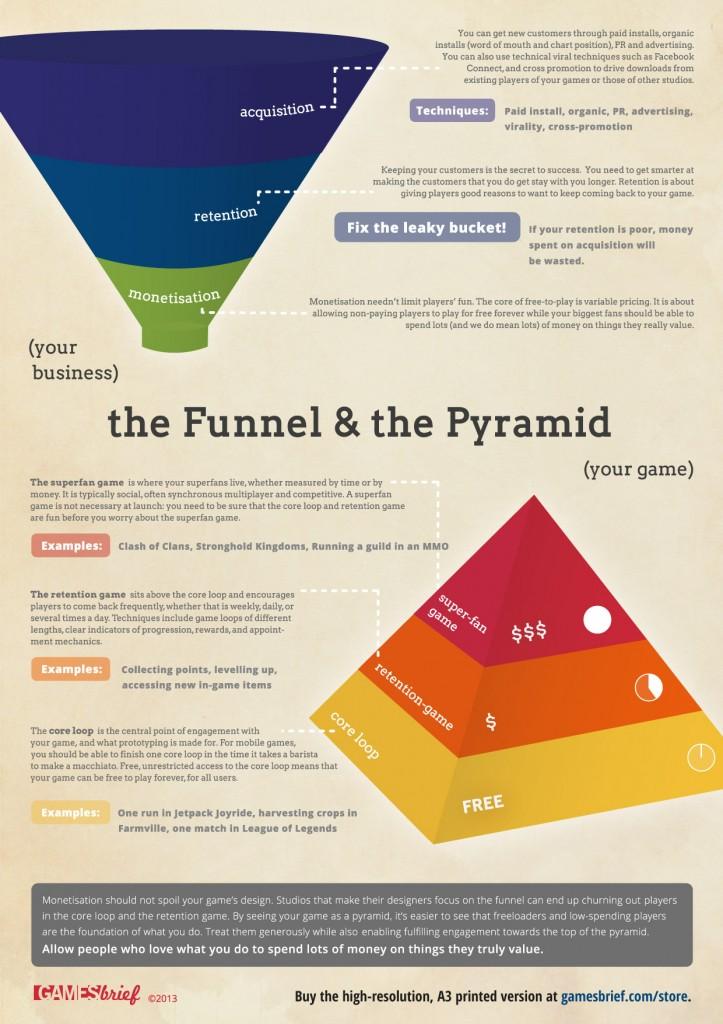 pyramid-poster-v4-A4