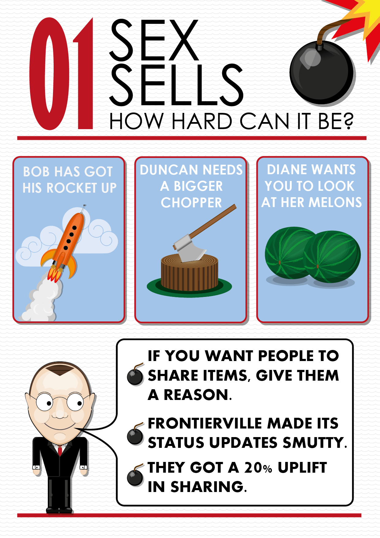 Sex sells: version 3