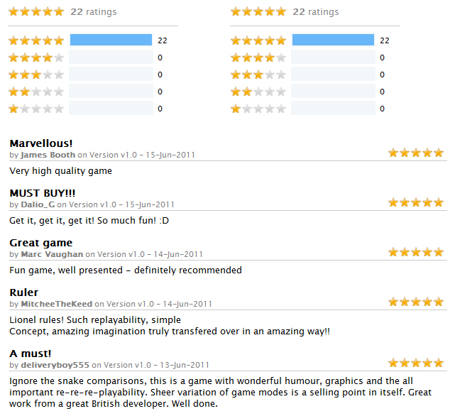 User Reviews for Hard Lines