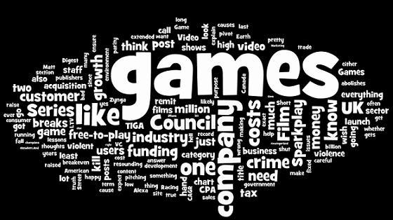Wordle: GAMESbrief wordle